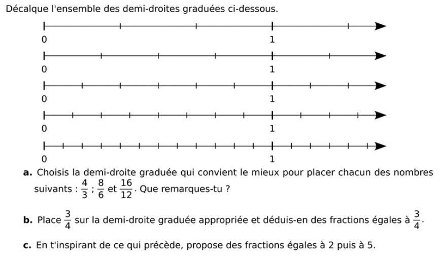 http://ddata.over-blog.com/0/04/35/24/--------2013/CDTE/6/add/fractions/axe-et-fraction.JPG