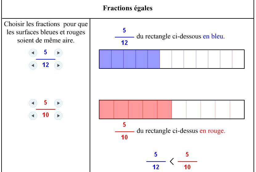 http://ddata.over-blog.com/0/04/35/24/--------2013/CDTE/6/add/fractions/sites/egalite-de-fraction-ajustee---dassonval.jpg