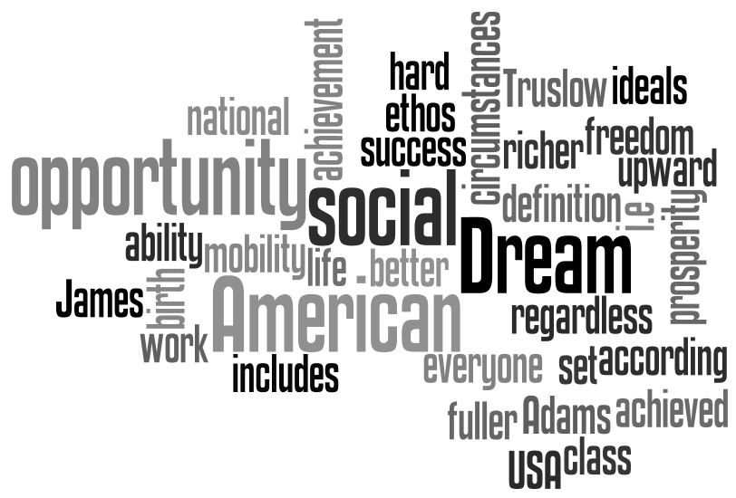 the american dream dream or reality lessons teach 03 american dream wordle jpg